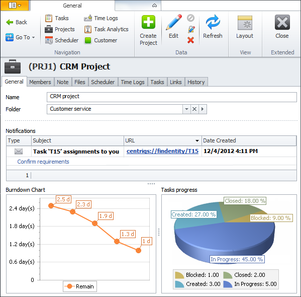 CRM Project Management with CentriQS