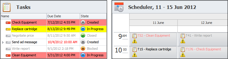Highlighting Overdue Tasks: Tracking Employee Time