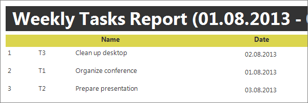 filtered tasks report