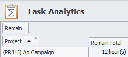 task analytics normal mode