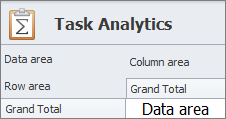 task analytics pivot table